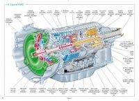 6L80 Cutaway View.jpg