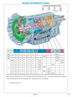 6L80 Range Chart.png