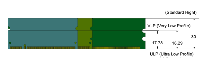 Memory-Form-Factor.png