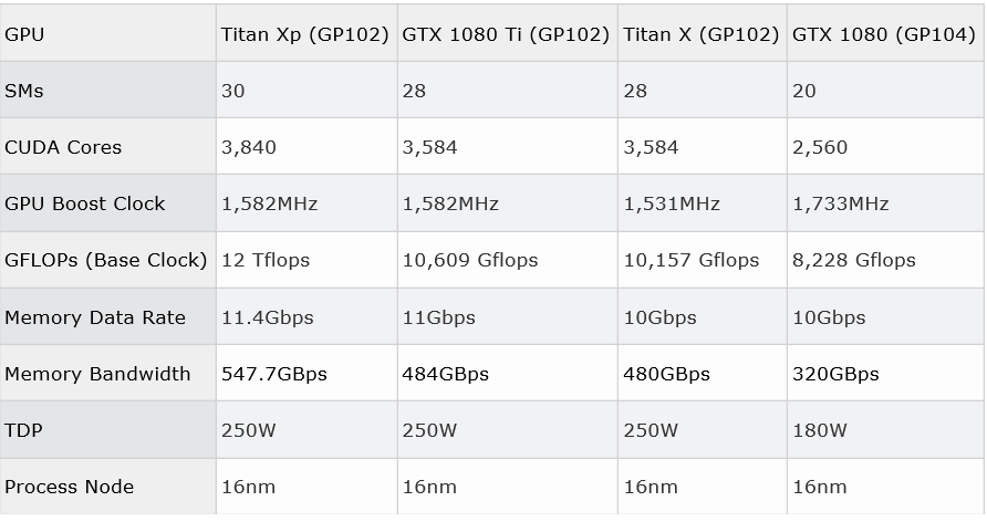Titan Xp.png