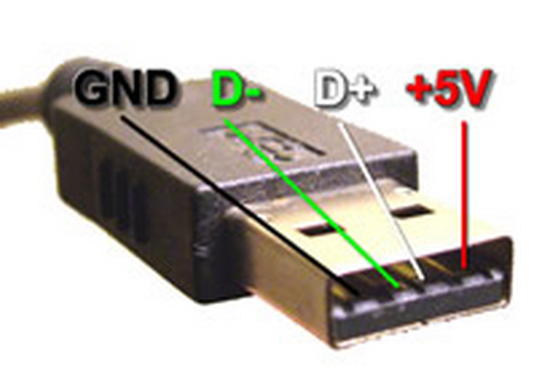 USB-pinout-to-motherboard.jpg