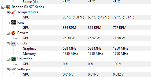 Powercolor RX570 Red Dragon overheating | [H]ard|Forum