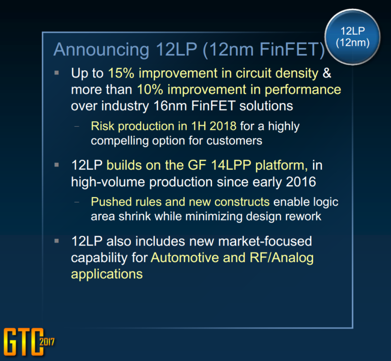 GTC2017-12LP-12nm-FinFET-768x709.png