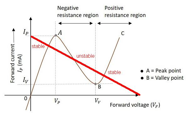 voltage_current_graph.png