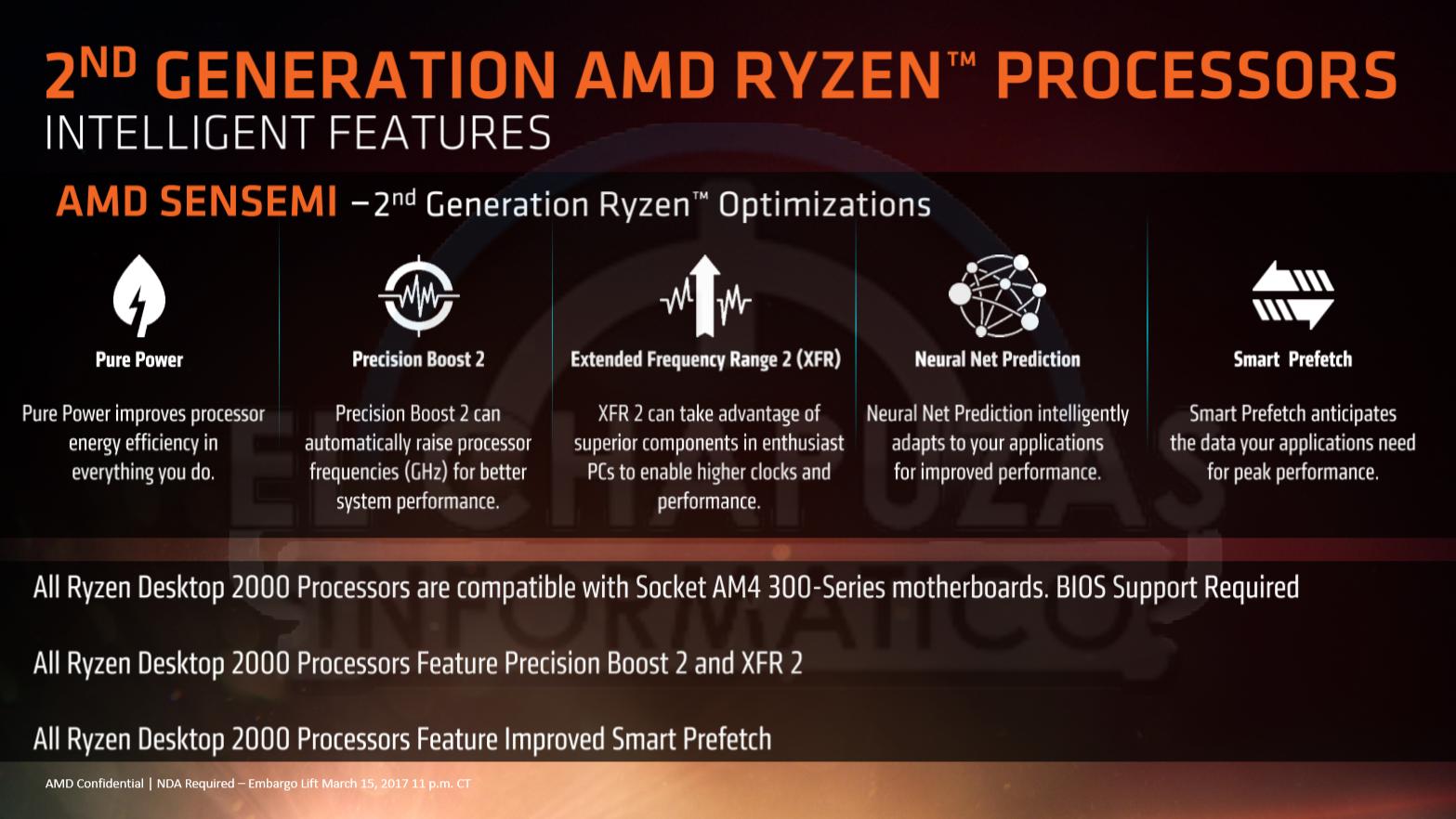 AMD-Ryzen-2000-tecnologias-2.png