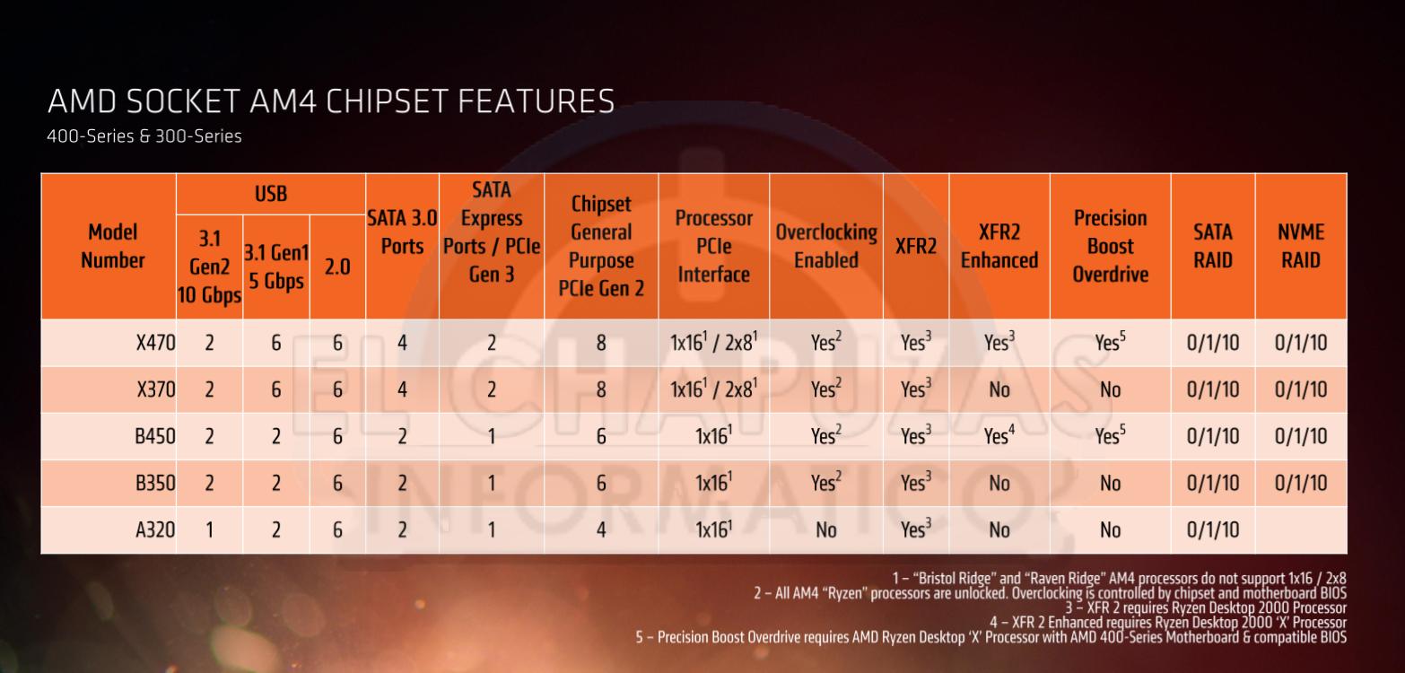 Placas-base-AMD-400-Series-1.png