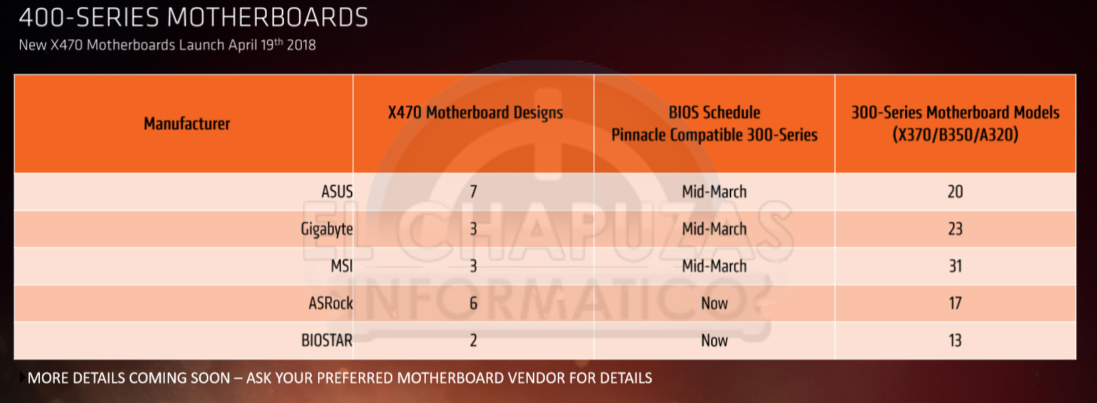 Placas-base-AMD-400-Series-2.png