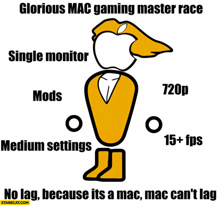 -mac-gaming-master-race-single-monitor-mods-medium-settings-no-lag-because-its-a-mac-it-cant-lag.jpg