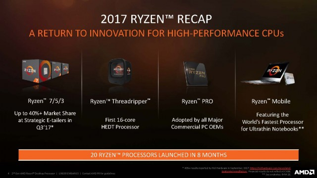 2nd_Gen_AMD_Ryzen_Desktop_Processor_Page_04.jpg