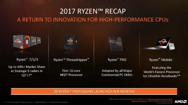 2nd_Gen_AMD_Ryzen_Desktop_Processor_Page_04.jpg