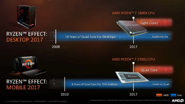 2nd_Gen_AMD_Ryzen_Desktop_Processor_Page_05.jpg