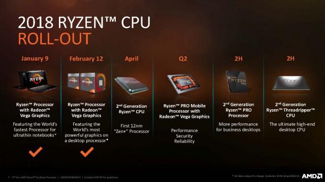 2nd_Gen_AMD_Ryzen_Desktop_Processor_Page_07.jpg
