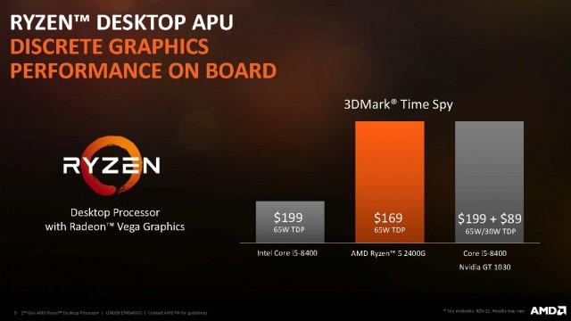 2nd_Gen_AMD_Ryzen_Desktop_Processor_Page_09.jpg