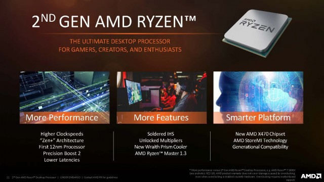 2nd_Gen_AMD_Ryzen_Desktop_Processor_Page_11.jpg
