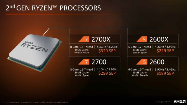 2nd_Gen_AMD_Ryzen_Desktop_Processor_Page_12.jpg