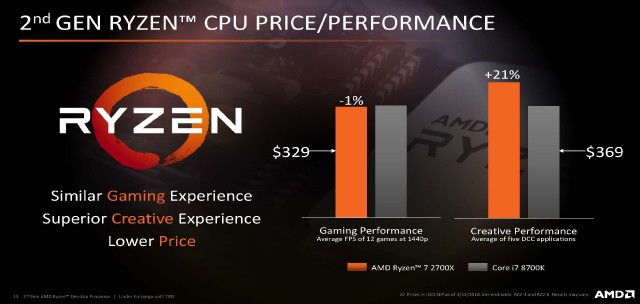 2nd_Gen_AMD_Ryzen_Desktop_Processor_Page_13.jpg