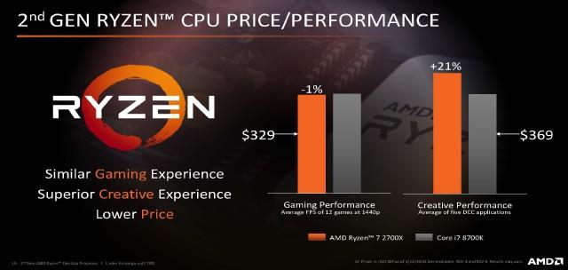 2nd_Gen_AMD_Ryzen_Desktop_Processor_Page_13.jpg