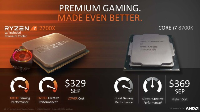 2nd_Gen_AMD_Ryzen_Desktop_Processor_Page_14.jpg