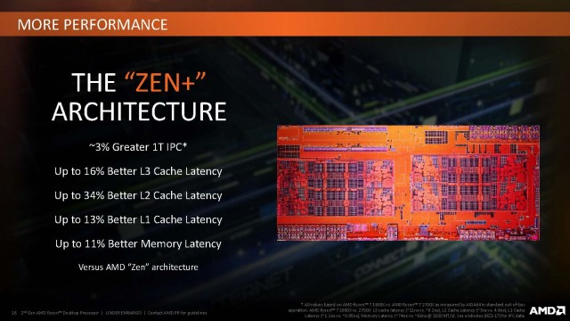 2nd_Gen_AMD_Ryzen_Desktop_Processor_Page_16.jpg