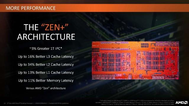 2nd_Gen_AMD_Ryzen_Desktop_Processor_Page_16.jpg