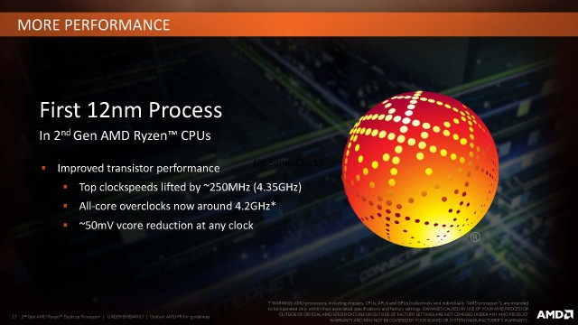 2nd_Gen_AMD_Ryzen_Desktop_Processor_Page_17.jpg