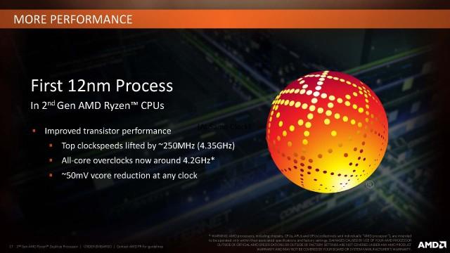 2nd_Gen_AMD_Ryzen_Desktop_Processor_Page_17.jpg
