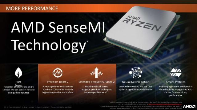 2nd_Gen_AMD_Ryzen_Desktop_Processor_Page_20.jpg