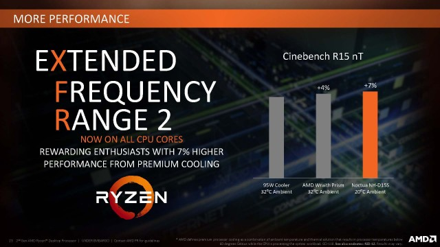 2nd_Gen_AMD_Ryzen_Desktop_Processor_Page_23.jpg
