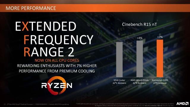 2nd_Gen_AMD_Ryzen_Desktop_Processor_Page_23.jpg