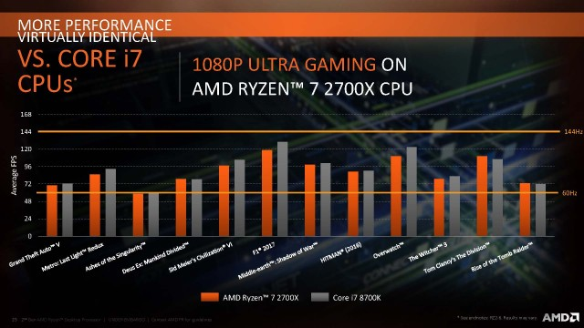 2nd_Gen_AMD_Ryzen_Desktop_Processor_Page_25.jpg