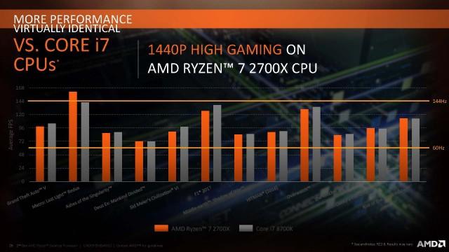 2nd_Gen_AMD_Ryzen_Desktop_Processor_Page_26.jpg