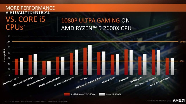 2nd_Gen_AMD_Ryzen_Desktop_Processor_Page_28.jpg