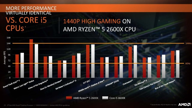 2nd_Gen_AMD_Ryzen_Desktop_Processor_Page_29.jpg