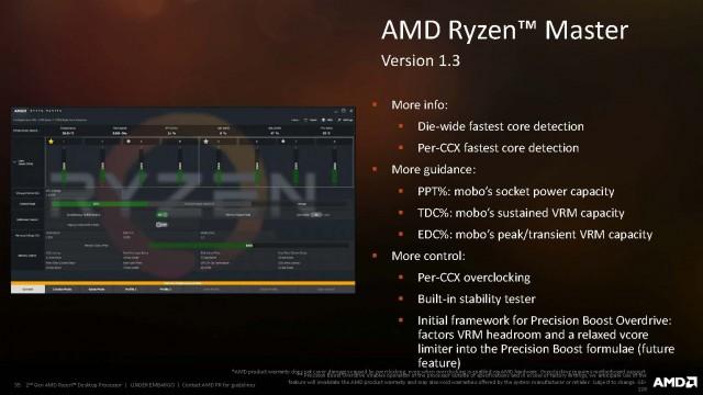 2nd_Gen_AMD_Ryzen_Desktop_Processor_Page_35.jpg