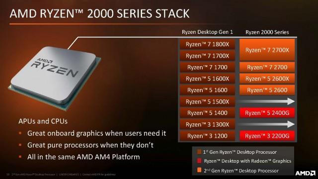 2nd_Gen_AMD_Ryzen_Desktop_Processor_Page_39.jpg
