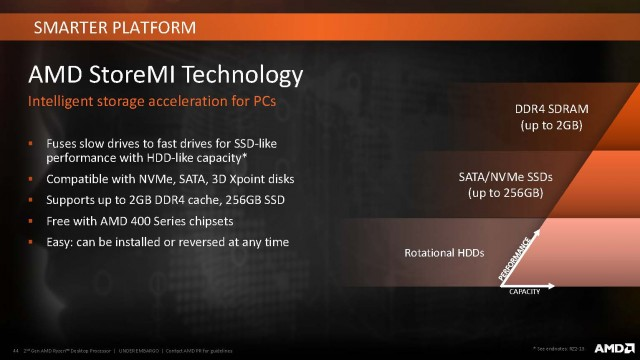 2nd_Gen_AMD_Ryzen_Desktop_Processor_Page_44.jpg