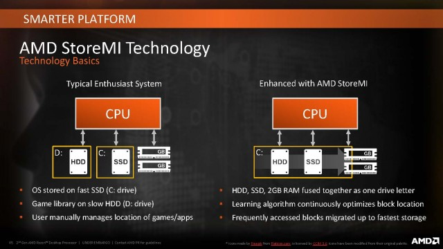2nd_Gen_AMD_Ryzen_Desktop_Processor_Page_45.jpg