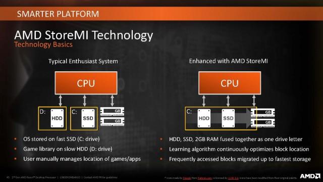2nd_Gen_AMD_Ryzen_Desktop_Processor_Page_45.jpg