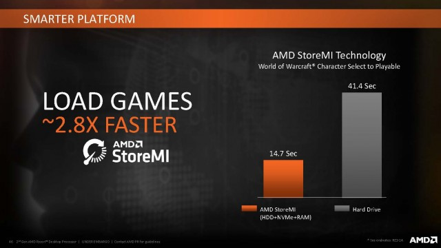 2nd_Gen_AMD_Ryzen_Desktop_Processor_Page_46.jpg