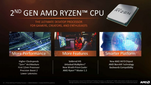 2nd_Gen_AMD_Ryzen_Desktop_Processor_Page_50.jpg