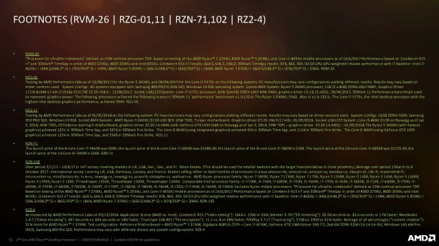 2nd_Gen_AMD_Ryzen_Desktop_Processor_Page_52.jpg