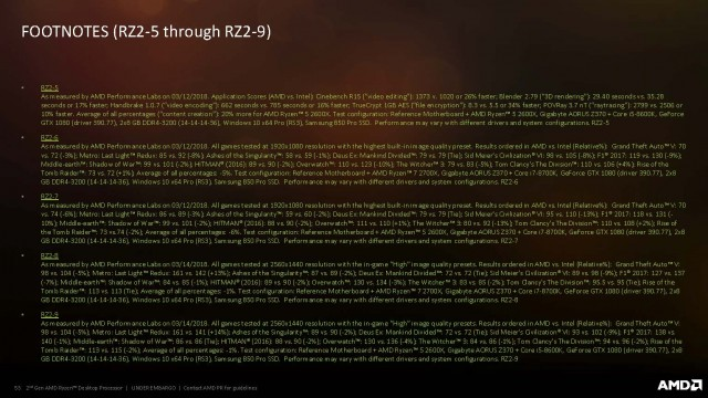2nd_Gen_AMD_Ryzen_Desktop_Processor_Page_53.jpg