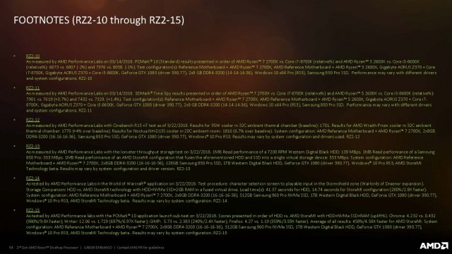 2nd_Gen_AMD_Ryzen_Desktop_Processor_Page_54.jpg