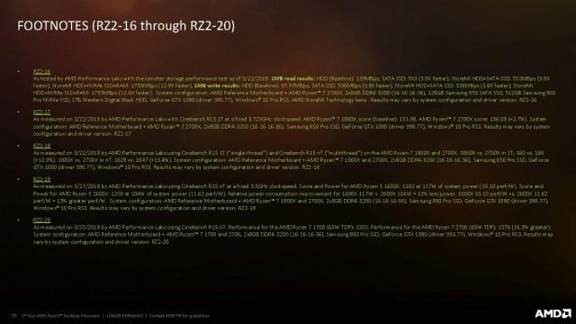 2nd_Gen_AMD_Ryzen_Desktop_Processor_Page_55.jpg