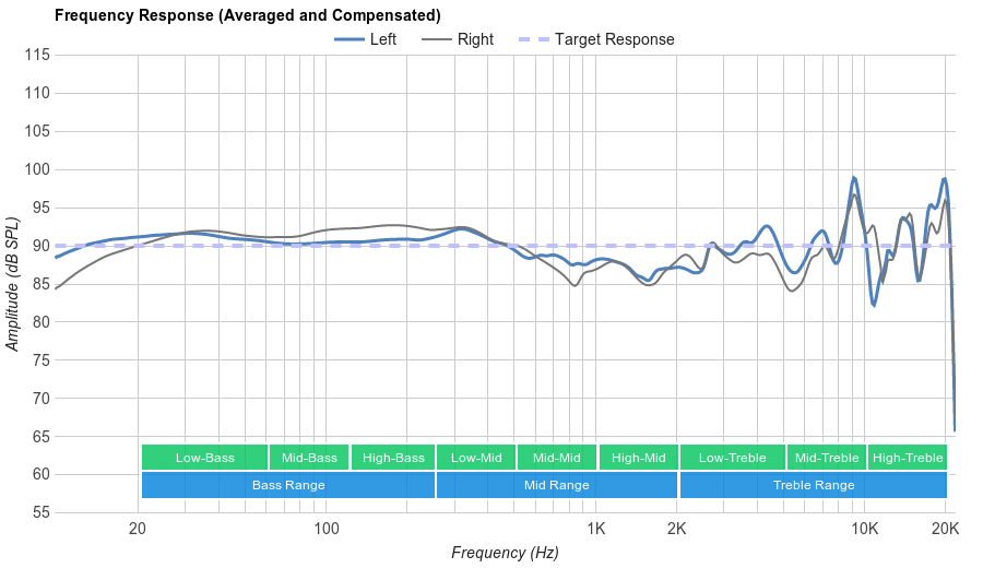 frequency-response-graph.png