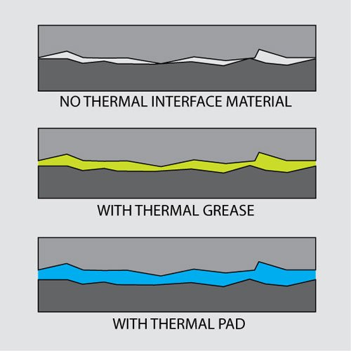 thermal-interface.jpg