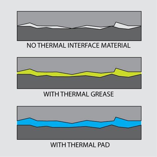 thermal-interface.jpg