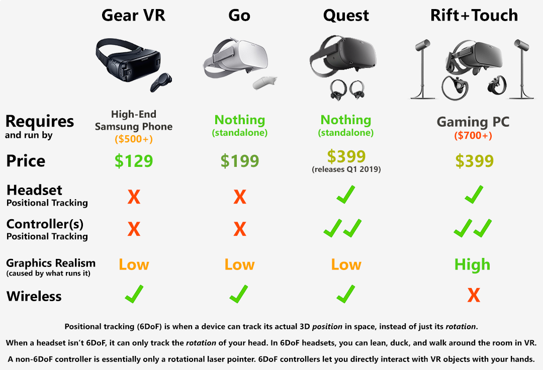 8bc8c27f313a Oculus Announces the Standalone Oculus Quest VR System