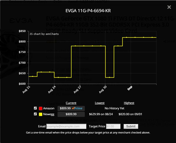 gtx1080ti_price_history.png