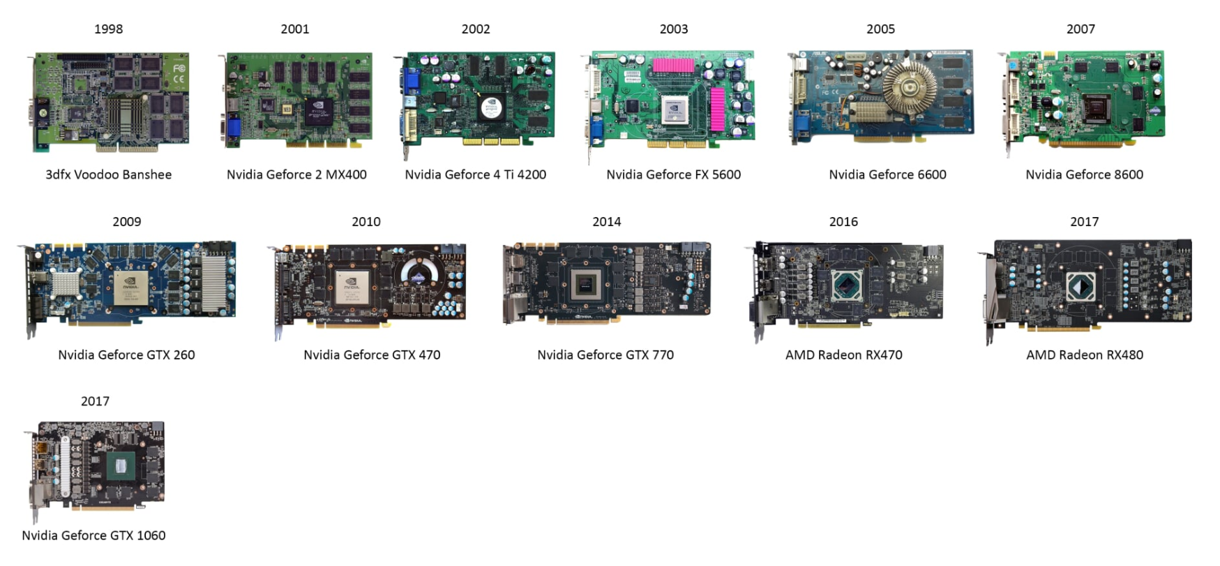 Your GPU progression? | Page 13 | [H]ard|Forum